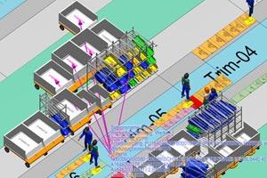 Projektierung der innerbetrieblichen Logistik